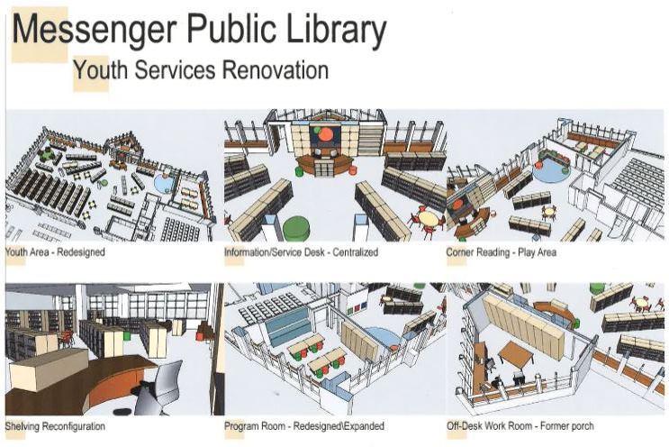 Youth Services Renovation Map